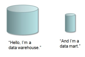 Data Warehouse vs Data Mart | Datamartist com