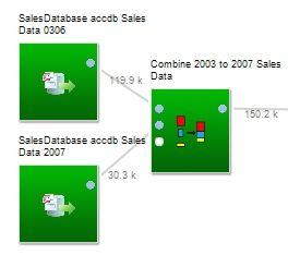 segmentation-example-datamartist-combine1