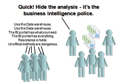hide-the-analysis-its-the-business-intelligence-police