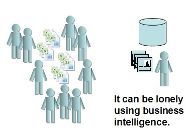 it-can-be-lonely-using-business-intelligence
