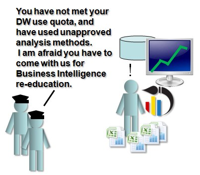 you-have-used-unautorised-data-transformation