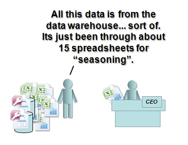 spreadsheet-data-is-official-its-just-seasoned
