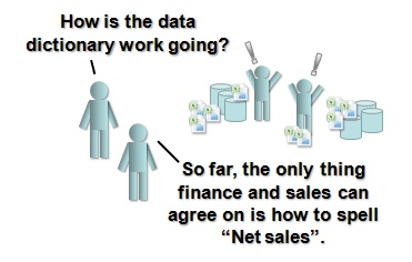 data-dictionary-troubles-getting-finance-and-sales-to-agree