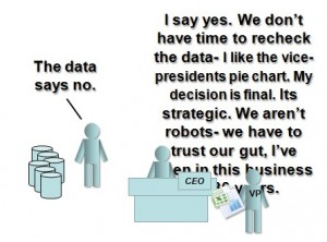 the-data-days-no-the-ceo-says-yes