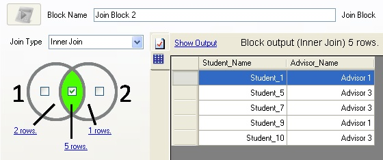 Inner and outer joins SQL examples and the Join block