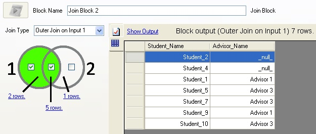Inner And Outer Joins Sql Examples And The Join Block Datamartist