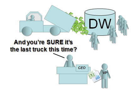 is-it-the-last-truck-load-of-money-for-the-data-warehouse