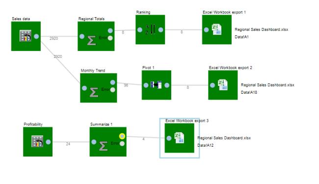 Datamartist V1 6 Released- Excel Dashboard enhancements