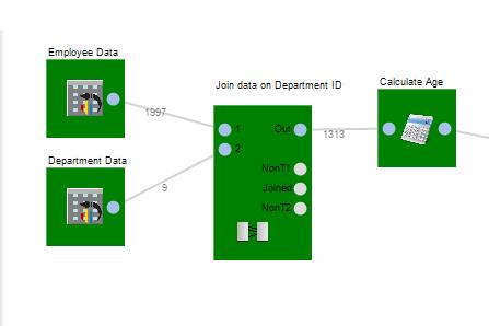 general-data-block-example-visual-analytics-datamartist